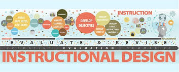So What Do You Really Mean By Instructional Designer