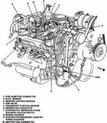 watch more like 2003 chevy suburban engine exploded view 1998 chevy bu engine diagram further temperature sensor for chevy
