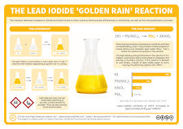 chemical reactions lead iodide golden rain