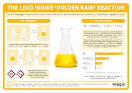 chemical reactions lead iodide golden rain