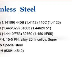 440c Heat Treat Chart 440c Martensitic Stainless Steel Manufacturers Suppliers