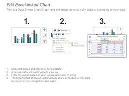 Excel Combo Chart Template Combo Chart Powerpoint Slide Templates Download Powerpoint
