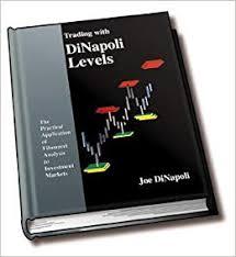 Dinapoli Levels The Practical Application Of Fibonacci