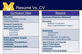 Curriculum Vitae Vs Resume