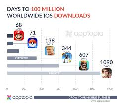 Fortnite Usage And Revenue Statistics 2019 Business Of Apps