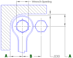 Wrench Clearance Data