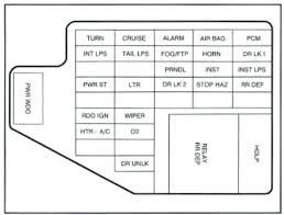 1997 saturn sl fuse box wiring diagram \u2022 saturn sl2 fuse box diagram 1996 saturn sl2 fuse box diagram wire center u2022 rh gethitch co 1997 saturn sc2 1992