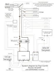Wind generator wiring diagram turbine life at the end of road within electrical diagrams ac brushless