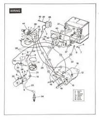 1970 cushman golf cart wiring diagram images columbia and harley golf cart parts from the golf car