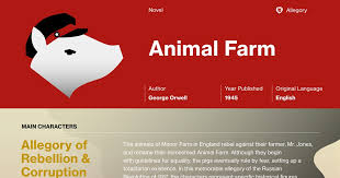 Animal Farm Character Analysis Course Hero