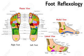 Foot Chinese Medicine Chart Reflexology Foot Chart