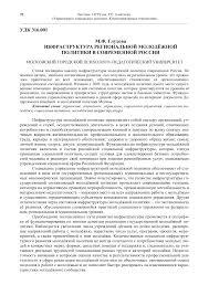 blog archives spisokbrilliant Государственная Молодежная Политика Рб Реферат