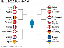 Euro 2021 last-16 fixtures and results ...