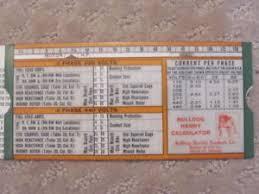 Details About Bulldog Handy Calculator Electric Motor Conduit Wiring Sliding Chart 1956