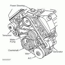 Oldsmobile silhouette serpentine belt routing and timing diagrams oldsmobile engine diagram large size