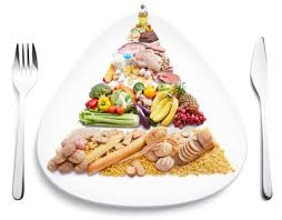 Nutritional Science Global Events Usa Europe Middle East Asia