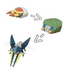 Exeggcute Evolution Chart What Does Exeggcute Evolve Into