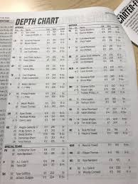 Nc States Depth Chart Vs Fsu With Notes Pack Insider