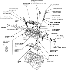 2001 dodge ram truck dakota 4wd 4 7l fi sohc 8cyl repair guides exploded view of the cylinder head and related components 2 2l engines except f22b1 f22b2