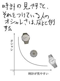 毎日一枚投稿乃誓⑩ 時計とオシャレ だるま さんのイラスト ニコニコ