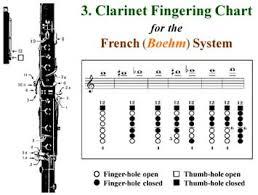 Clarinet Note Chart For Beginners Clarinet Fingering Chart Iii Clarinet Literature