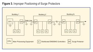 tri state belimo actuator wiring wiring diagrams tri state belimo actuator wiring wiring diagram toolbox tri state belimo actuator wiring