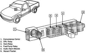 1996 chevy s10 wiring diagram wiring diagram and schematic design 1996 chevy blazer trailer wiring diagram and hernes