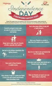 fire works safety 10 fireworks safety tips firework safety and safety