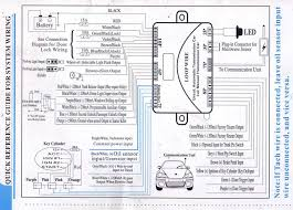 remote car starter wire diagram remote starter wiring diagrams Wiring Diagram For Car Alarm System remote car starter wire diagram vehicle wiring Basic Car Alarm Diagram