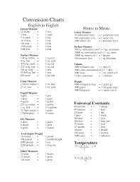 Measurement Conversion Chart Feet To Meters Free Download Gallery Of Cooking Measurement Conversion