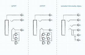 understanding audio jack switches and schematics cui inc  at Which Way To Look At Wiring Plug When Using Schematics