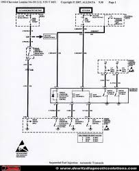 07 lincoln town car fuse box diagram wiring library chevrolet k1500 tail light wiring diagram 1997 astro 1991 lincoln town car fuse box diagram 1992