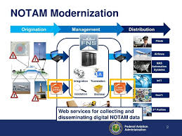 Faa Looks To Finish Consolidating Notams On One System