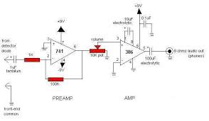 easy ham receiver using integrated circuit audio stage <br> the circuit shown above using the 8 pin lm741 op amp an 8 pin lm386 audio amp was chosen because it has been used successfully as an amplifier driving