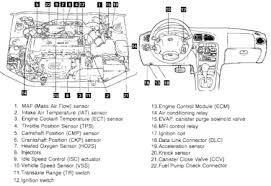 2001 hyundai xg300 engine diagram wiring diagram libraries 2005 hyundai xg350 engine diagram wiring diagram for you u20222001 hyundai elantra engine diagram