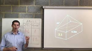 Sling Angle Chart Uk Sling Rating Calculation Tutorial Uniform Load Method