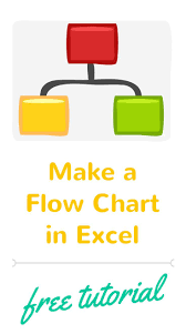 How To Add Arrows In Excel Chart Excel Tutorial On How To Make A Flow Chart In Excel Well