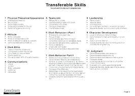 Skills Based Resume Classy Skill Cv Sample Skills Based Mysticskingdom