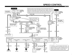 cruise control wiring diagram cruise image wiring 2001 ford f150 cruise control cant wire diagram trouble shoot on cruise control wiring diagram