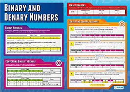 Binary Charts Online Binary And Denary Numbers Computer Science Posters