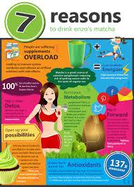Brief Benefits Of Green Tea Matcha Green Tea Powder The