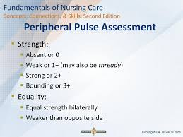 Peripheral Pulses Charting Chapter 17 Vital Signs Ppt Download