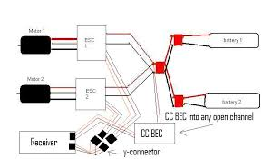 electric rc car wiring diagram on electric images free download Servo Wiring Diagram rc dual motor wiring diagram rc plane receiver setup rc helicopter servo wiring servo motor wiring diagram