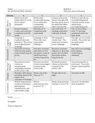 Research Paper Rubrics Samples Persuasive Essay Grading