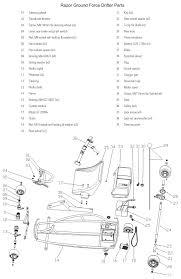 index of manuals razor ground force manual pdf