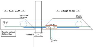 ford f550 wiring diagram wirdig winch schematic diagram get image about wiring diagram