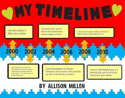 Timeline Template For Student Best Make A Personal Timeline Poster School Project Poster Ideas