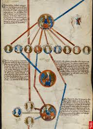 royal genealogy soon after edward i s accession to the throne  uk history · royal genealogy soon after edward i s accession to the throne 1272