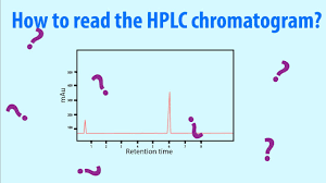 Hplc Chart Hplc How To Read Chromatogram Easy Explained Simple Animation Hd