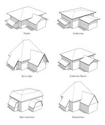 Diffe Roof Styles Best Image Voixmag